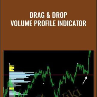 Drag & Drop Volume Profile Indicator (2019)