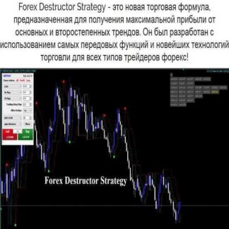 Стратегия Forex Destructor (2019)